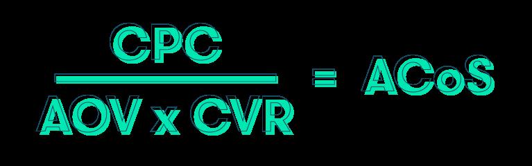 ACoS formula