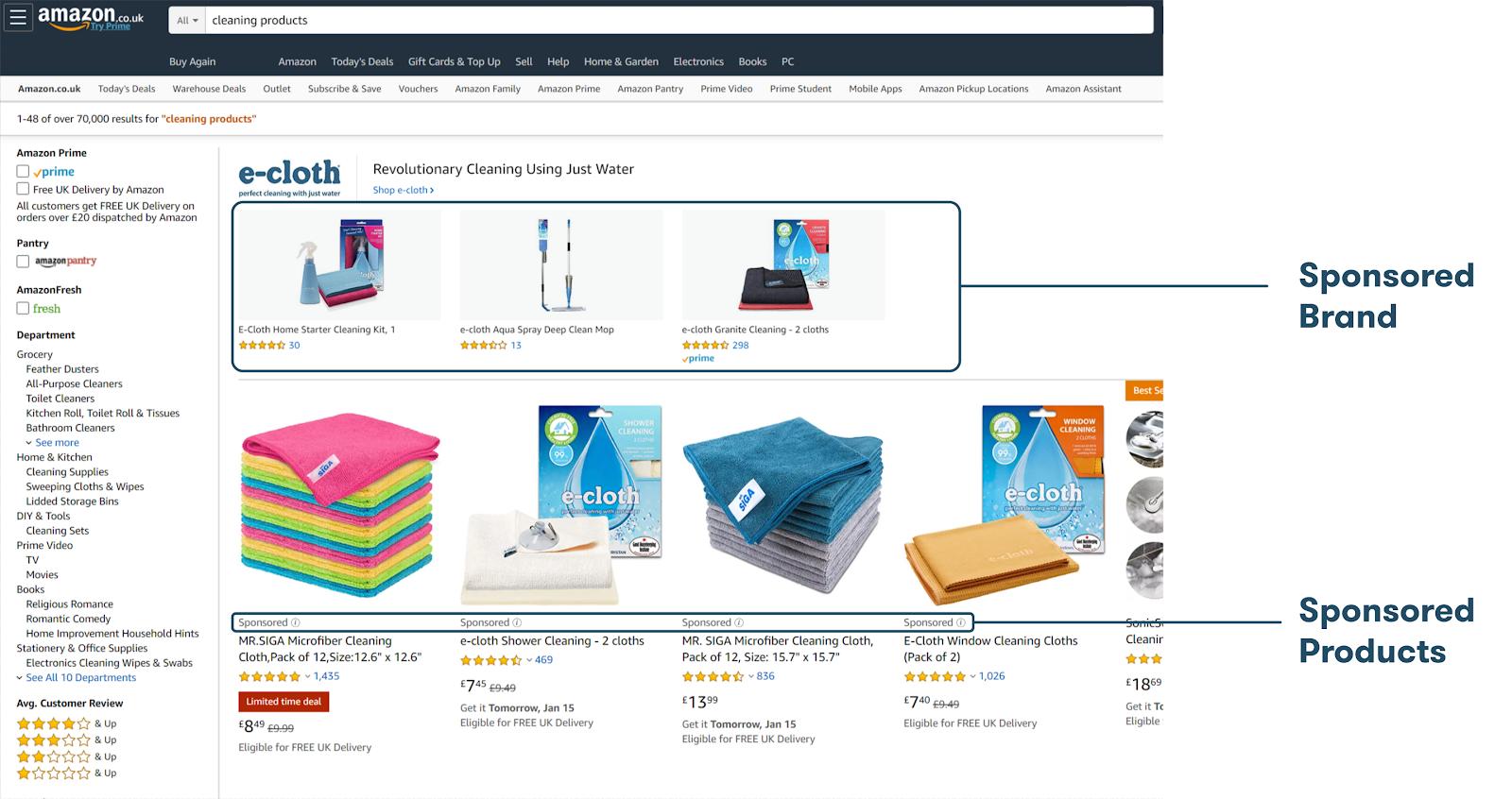Amazon attribution explained 2